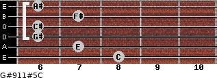 G#9/11#5/C for guitar on frets 8, 7, 6, 6, 7, 6