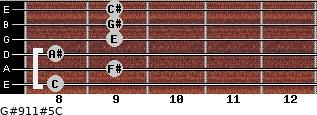 G#9/11#5/C for guitar on frets 8, 9, 8, 9, 9, 9