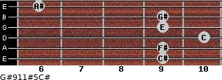 G#9/11#5/C# for guitar on frets 9, 9, 10, 9, 9, 6