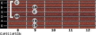 G#9/11#5/Db for guitar on frets 9, 9, 8, 9, 9, 8