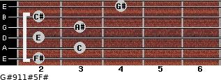 G#9/11#5/F# for guitar on frets 2, 3, 2, 3, 2, 4