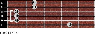 G#9/11sus for guitar on frets 4, 1, 1, 1, 2, 2