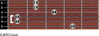 G#9/11sus for guitar on frets 4, 1, 1, 3, 2, 2