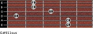 G#9/11sus for guitar on frets 4, 4, 1, 3, 2, 2