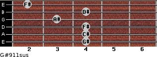 G#9/11sus for guitar on frets 4, 4, 4, 3, 4, 2