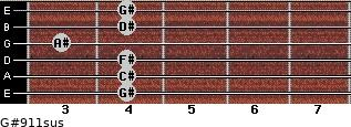 G#9/11sus for guitar on frets 4, 4, 4, 3, 4, 4