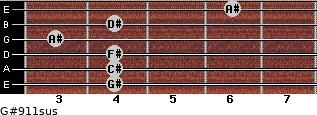 G#9/11sus for guitar on frets 4, 4, 4, 3, 4, 6