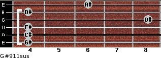 G#9/11sus for guitar on frets 4, 4, 4, 8, 4, 6