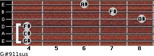 G#9/11sus for guitar on frets 4, 4, 4, 8, 7, 6