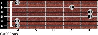 G#9/11sus for guitar on frets 4, 4, 8, 8, 7, 4