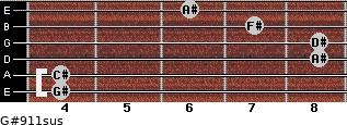 G#9/11sus for guitar on frets 4, 4, 8, 8, 7, 6