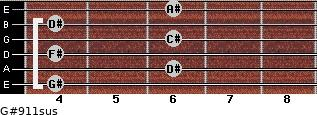 G#9/11sus for guitar on frets 4, 6, 4, 6, 4, 6