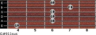 G#9/11sus for guitar on frets 4, 6, 6, 6, 7, 6