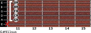 G#9/11sus for guitar on frets x, 11, 11, 11, 11, 11
