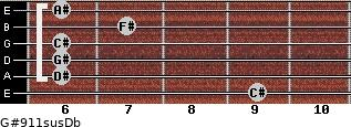 G#9/11sus/Db for guitar on frets 9, 6, 6, 6, 7, 6