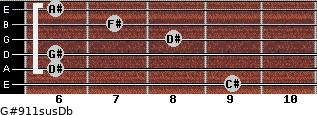G#9/11sus/Db for guitar on frets 9, 6, 6, 8, 7, 6
