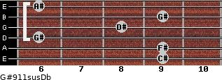 G#9/11sus/Db for guitar on frets 9, 9, 6, 8, 9, 6