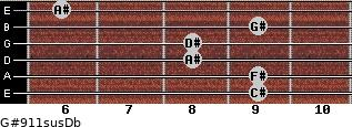 G#9/11sus/Db for guitar on frets 9, 9, 8, 8, 9, 6