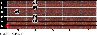 G#9/11sus/Db for guitar on frets x, 4, 4, 3, 4, 4