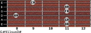 G#9/11sus/D# for guitar on frets 11, 11, 8, 11, 11, 9
