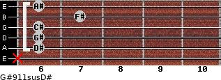 G#9/11sus/D# for guitar on frets x, 6, 6, 6, 7, 6