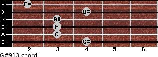 G#9/13 for guitar on frets 4, 3, 3, 3, 4, 2