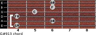 G#9/13 for guitar on frets 4, 6, 4, 5, 6, 6