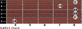 G#9/13 for guitar on frets 4, 8, 8, 8, 7, 8