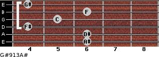 G#9/13/A# for guitar on frets 6, 6, 4, 5, 6, 4