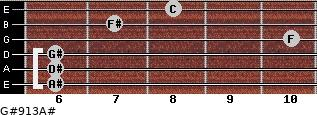 G#9/13/A# for guitar on frets 6, 6, 6, 10, 7, 8