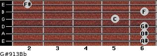 G#9/13/Bb for guitar on frets 6, 6, 6, 5, 6, 2