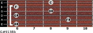 G#9/13/Bb for guitar on frets 6, 9, 6, 8, 6, 8