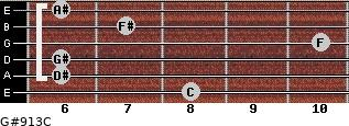 G#9/13/C for guitar on frets 8, 6, 6, 10, 7, 6