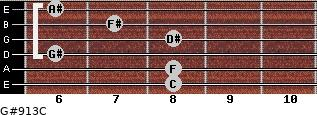G#9/13/C for guitar on frets 8, 8, 6, 8, 7, 6