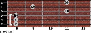 G#9/13/C for guitar on frets 8, 8, 8, 11, 9, 11