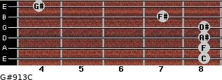 G#9/13/C for guitar on frets 8, 8, 8, 8, 7, 4