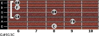 G#9/13/C for guitar on frets 8, 9, 6, 8, 6, 6