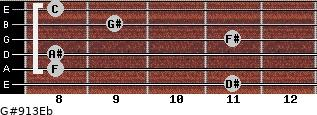 G#9/13/Eb for guitar on frets 11, 8, 8, 11, 9, 8