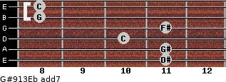 G#9/13/Eb add(7) guitar chord