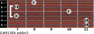 G#9/13/Eb add(m2) guitar chord