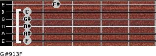 G#9/13/F for guitar on frets 1, 1, 1, 1, 1, 2