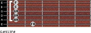 G#9/13/F# for guitar on frets 2, 1, 1, 1, 1, 1