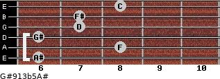 G#9/13b5/A# for guitar on frets 6, 8, 6, 7, 7, 8