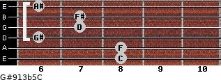 G#9/13b5/C for guitar on frets 8, 8, 6, 7, 7, 6
