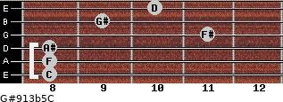 G#9/13b5/C for guitar on frets 8, 8, 8, 11, 9, 10
