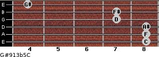 G#9/13b5/C for guitar on frets 8, 8, 8, 7, 7, 4