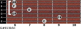 G#9/13b5/C for guitar on frets 8, 9, 6, 7, 6, 6