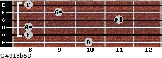 G#9/13b5/D for guitar on frets 10, 8, 8, 11, 9, 8