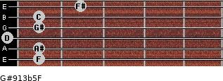 G#9/13b5/F for guitar on frets 1, 1, 0, 1, 1, 2
