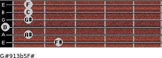 G#9/13b5/F# for guitar on frets 2, 1, 0, 1, 1, 1